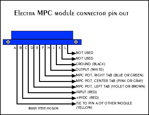 mpc wiring diagrams