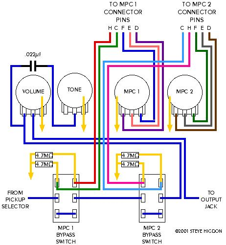 wir2 mpc wiring diagrams electric wiring diagram at bayanpartner.co